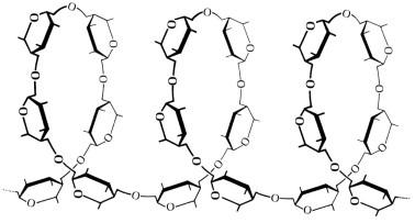 Amilosa-helicoidal