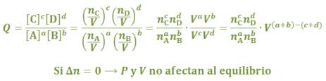 Chatelier-cambios-presion-volumen