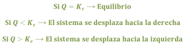 Cociente-reaccion-equilibrio-evolucion