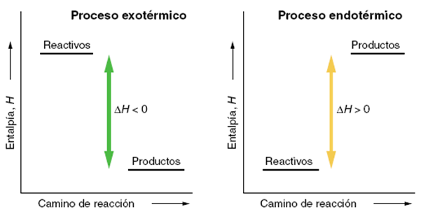 diagrama-entalpico
