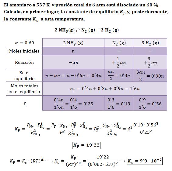 Ejercicio-calculo-constantes-Kc-Kp