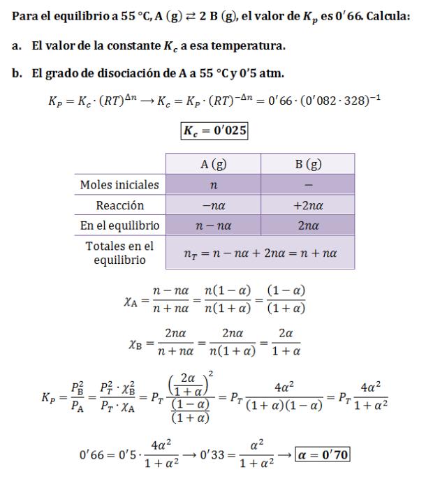 Ejercicio-equilibrio-kp-grado-disociacion