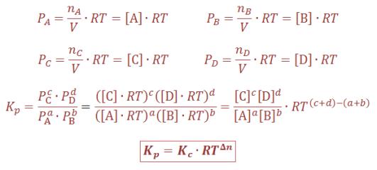 Equilibrio-relacion-kp-kc