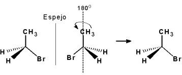 isomeria-monosacaridos-superponibles