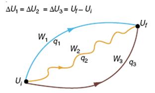 primer-principio-termodinamica
