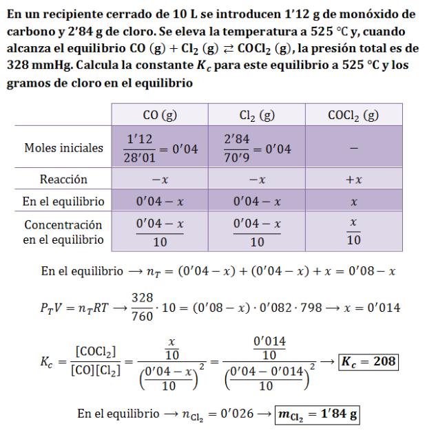 Problema-equilibrio-quimico