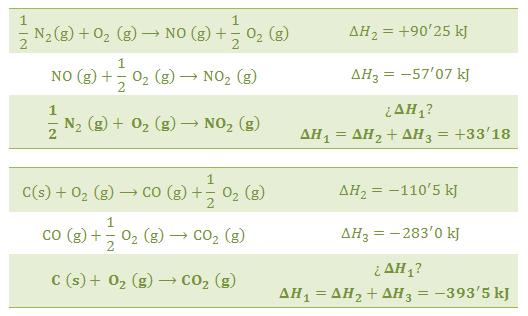 reacciones-ejemplos-ley-hess