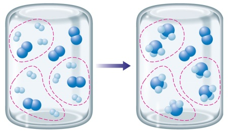 sintesis-amoniaco