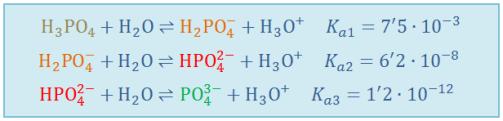 disociacion-acido-fosforico
