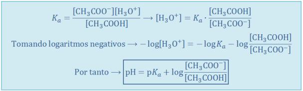 disolucion-amortiguadora-pH-sistema-acetico-acetato