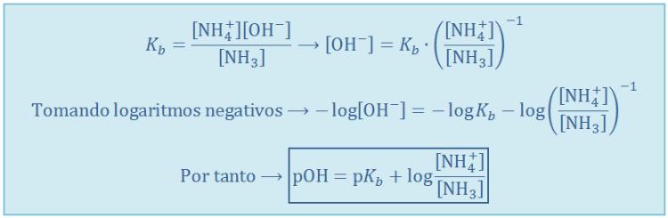 disolucion-amortiguadora-pOH-sistema-amoniaco-amonio