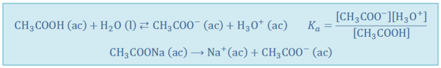 disolucion-amortiguadora-sistema-acetico-acetato