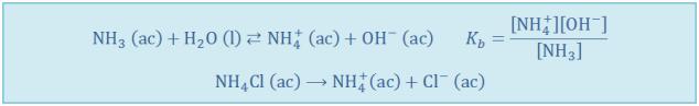 disolucion-amortiguadora-sistema-amoniaco-amonio