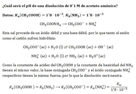 Ejercicio-hidrolisis-acetato-amonico
