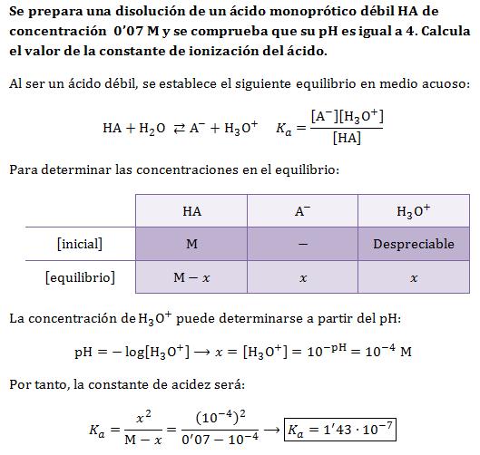 Ejercicio5-constantes-acidez-acido-monoprotico-debil
