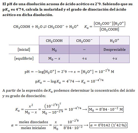 Ejercicio7-constantes-acidez-acido-acetico