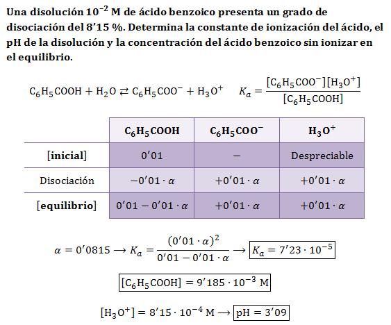 Ejercicio8-constante-acidez-acido-benzoico