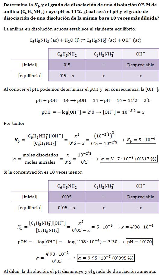 Ejercicios-constante-basicidad-anilina
