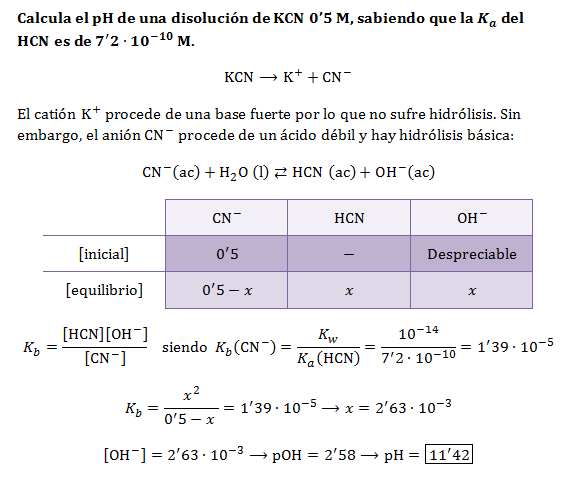 Ejercicios-hidrolisis-basica-KCN
