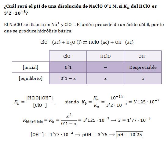 Ejercicios-hidrolisis-basica-NaClO