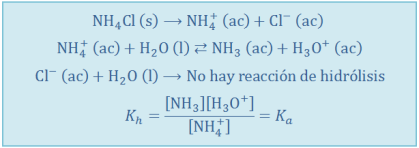 hidrolisis-sal-acido-fuerte-base-debil