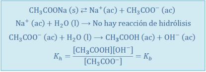 hidrolisis-sal-base-fuerte-acido-debil