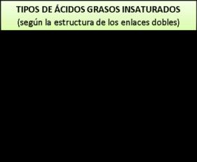 lipidos-06-acidos-grasis-cis-trans