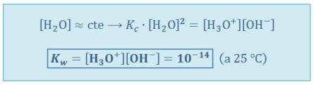 producto-ionico-agua