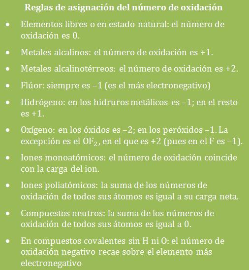 Nmero de oxidacin lidia con la qumica redox numeros oxidacion reglas asignacion urtaz Image collections
