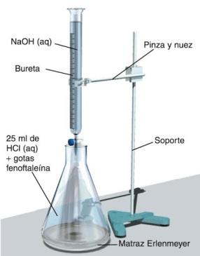 Valoracion-acido-base-montaje