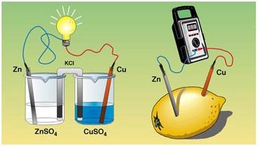 celda-electroquimica