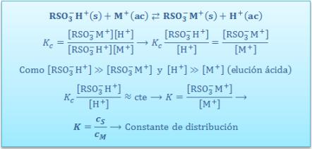 Constante-distribucion-intercambio-ionico