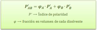 cromatografia-reparto-indice-polaridad