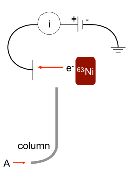 detector-captura-electrones