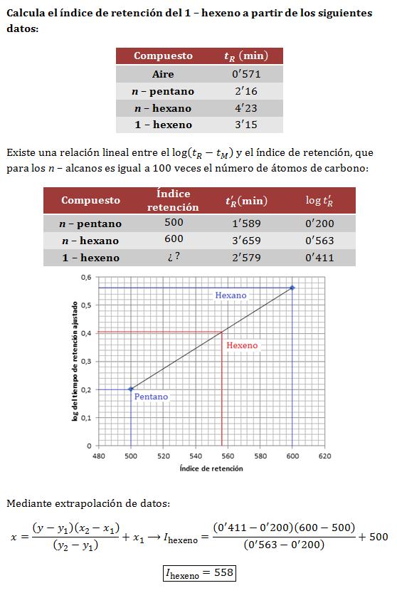 Ejercicio-Cromatografia-gases-02
