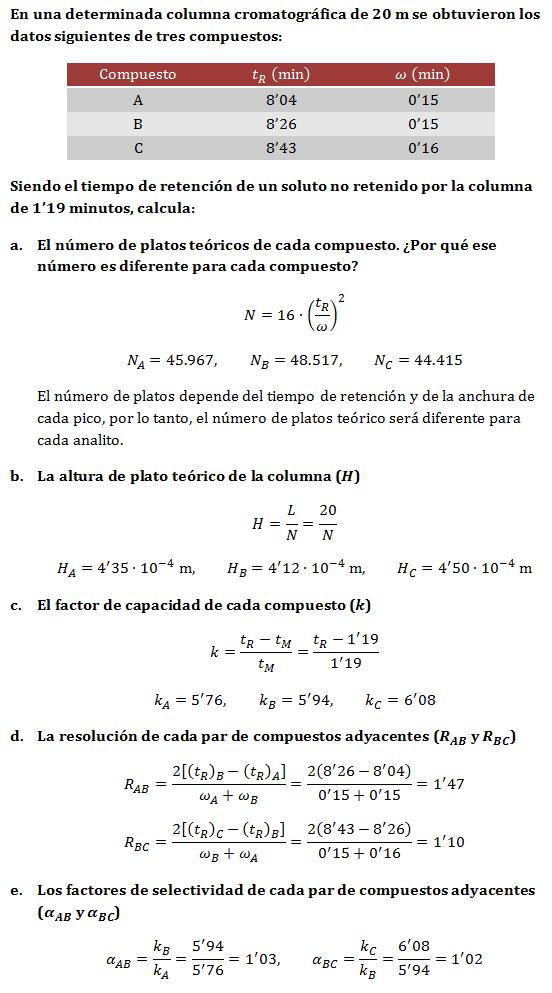 Ejercicios-cromatografia-02