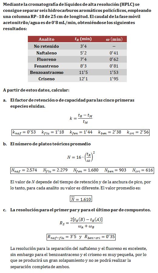 Ejercicios-cromatografia-liquidos-01