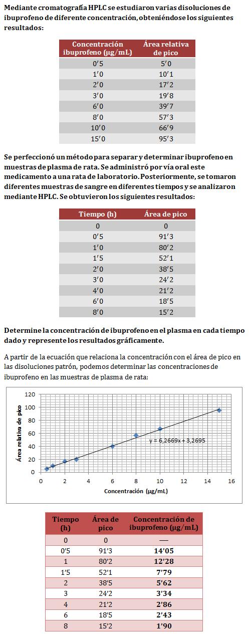 Ejercicios-cromatografia-liquidos-04