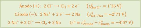 electrolisis-NaCl-fundido