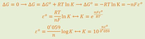 equilibrio-redox-termodinamica