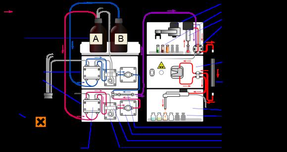 Esquema-HPLC