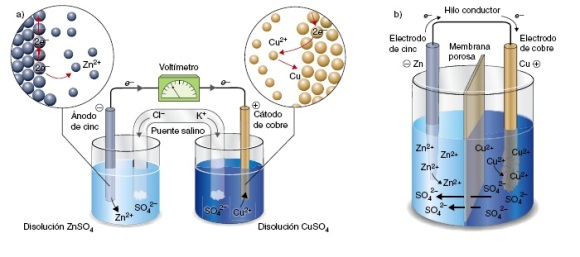 pila-membrana-porosa