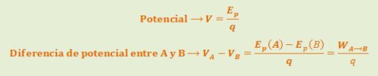 potencial-electrico