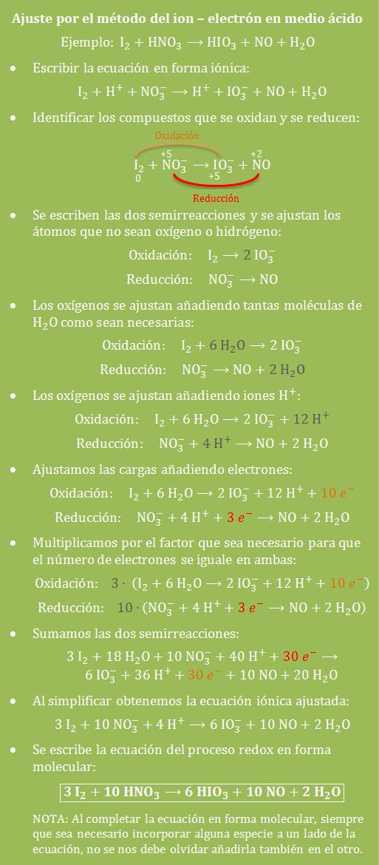Redox-ajuste-metodo-ion-electron-medio-acido