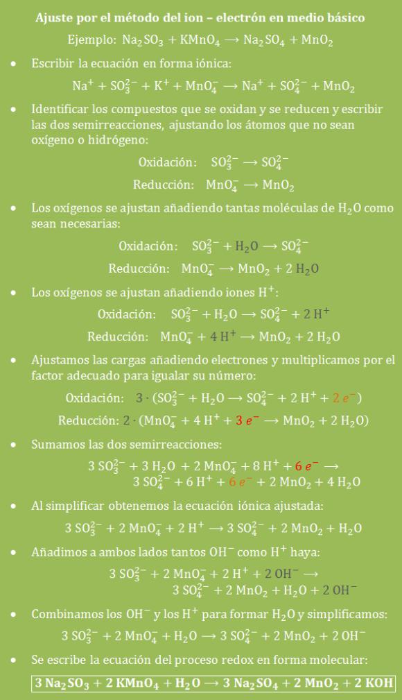 redox-ajuste-metodo-ion-electron-medio-basico