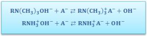 resinas-intercambio-anionico