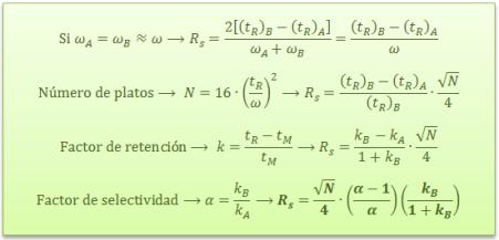 resolucion-cromatografica-ecuacion
