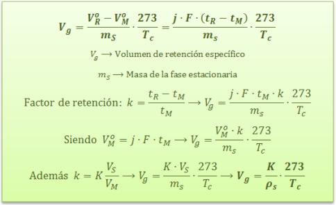 volumen-retencion-especifico