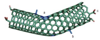 defectos-nanotubos-carbono