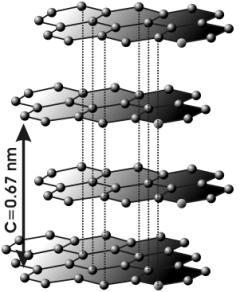 estructura-grafito
